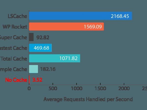 litespeed-cache-for-wordpress